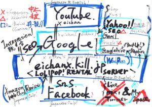 ウェブ・クラウドでの今後の展開と課題イメージ(Development and problem on Web Cloud in the future)